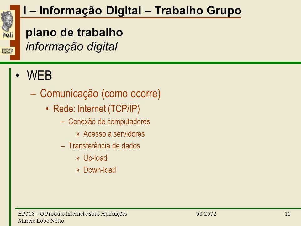 I – Informação Digital – Trabalho Grupo 08/2002EP018 – O Produto Internet e suas Aplicações Marcio Lobo Netto 11 plano de trabalho informação digital WEB –Comunicação (como ocorre) Rede: Internet (TCP/IP) –Conexão de computadores »Acesso a servidores –Transferência de dados »Up-load »Down-load