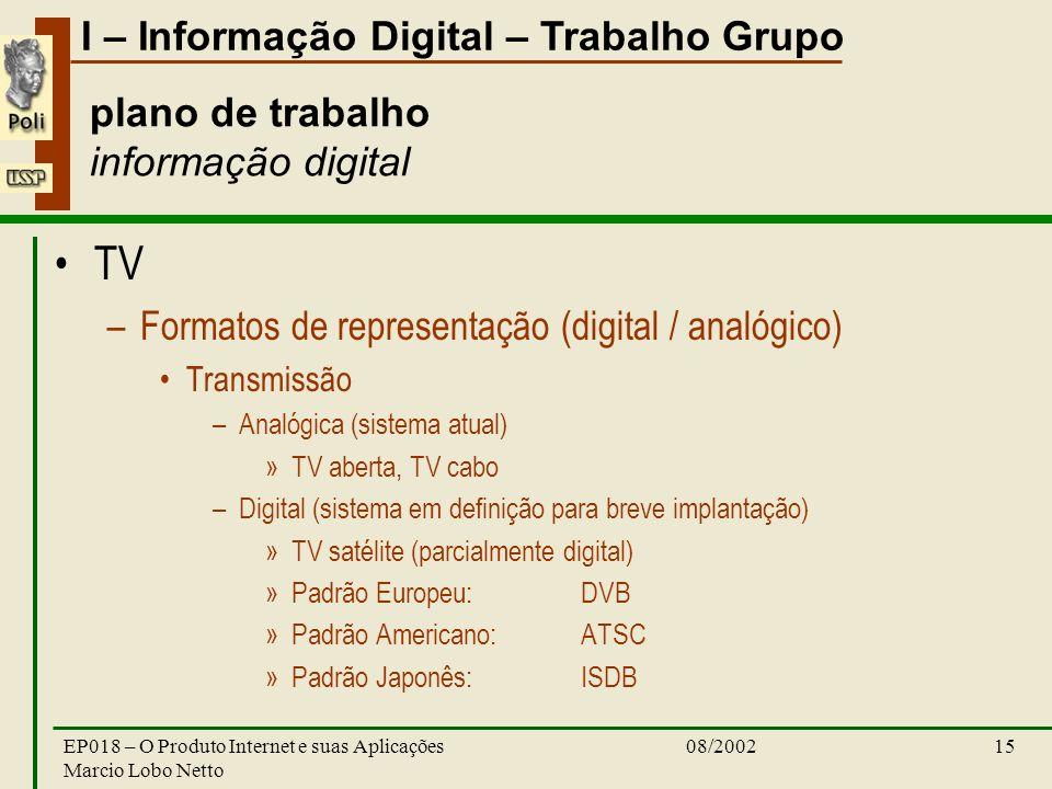 I – Informação Digital – Trabalho Grupo 08/2002EP018 – O Produto Internet e suas Aplicações Marcio Lobo Netto 15 plano de trabalho informação digital