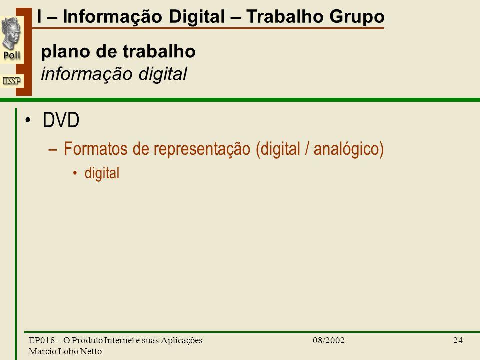 I – Informação Digital – Trabalho Grupo 08/2002EP018 – O Produto Internet e suas Aplicações Marcio Lobo Netto 24 plano de trabalho informação digital DVD –Formatos de representação (digital / analógico) digital