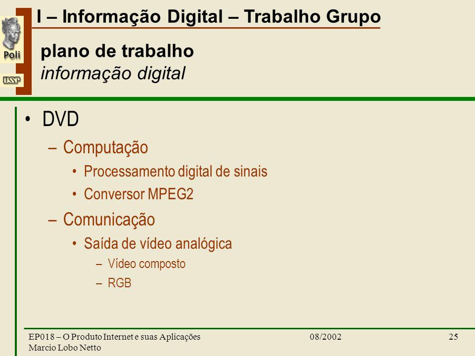 I – Informação Digital – Trabalho Grupo 08/2002EP018 – O Produto Internet e suas Aplicações Marcio Lobo Netto 25 plano de trabalho informação digital
