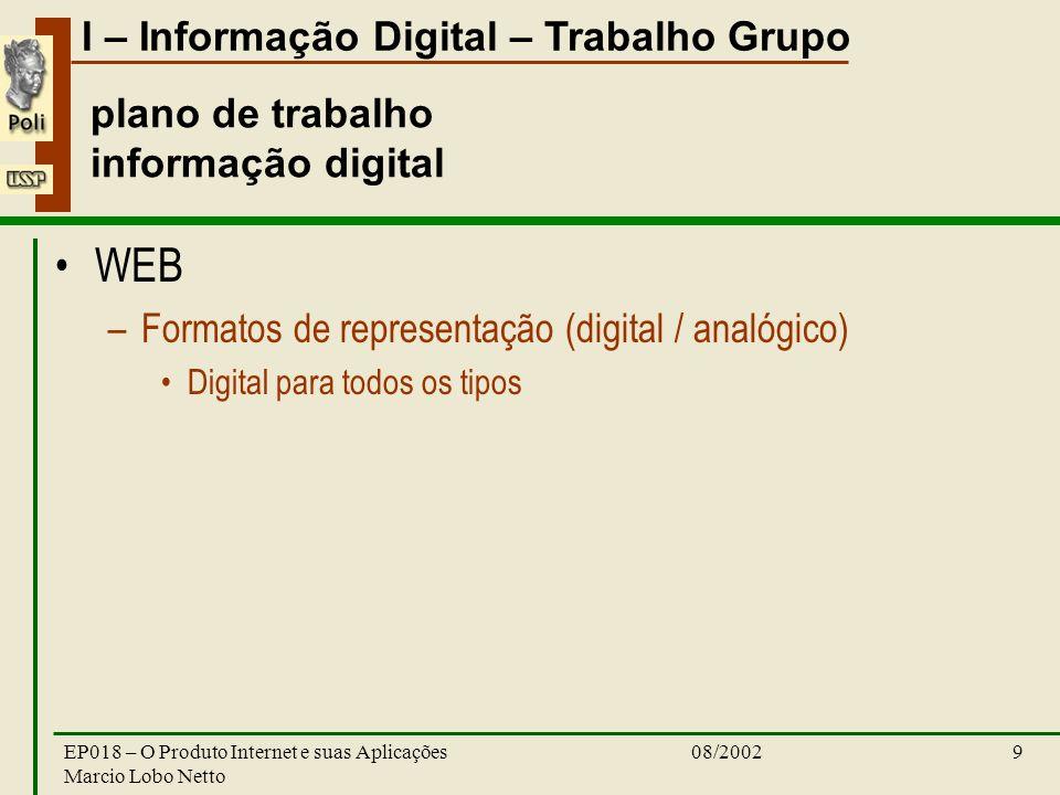 I – Informação Digital – Trabalho Grupo 08/2002EP018 – O Produto Internet e suas Aplicações Marcio Lobo Netto 9 plano de trabalho informação digital WEB –Formatos de representação (digital / analógico) Digital para todos os tipos