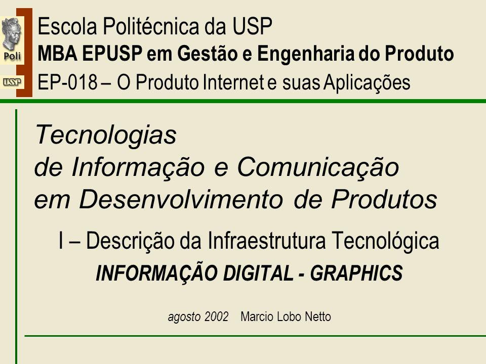 I – Informação Digital - Graphics 08/2002EP018 – O Produto Internet e suas Aplicações Marcio Lobo Netto 12 Graphics usos video/glass video/splash