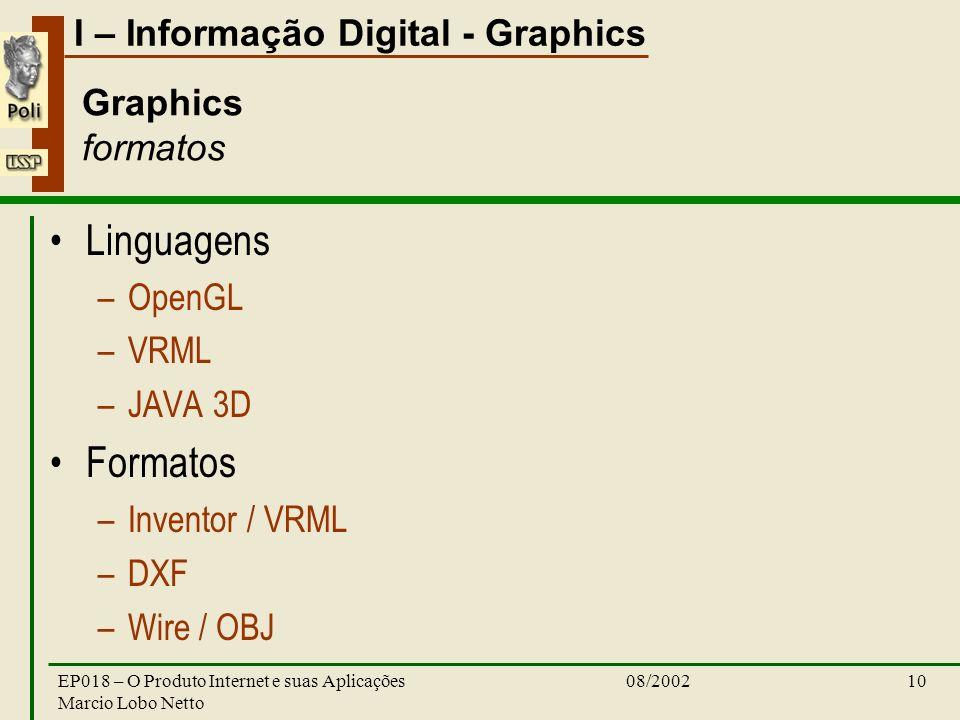 I – Informação Digital - Graphics 08/2002EP018 – O Produto Internet e suas Aplicações Marcio Lobo Netto 10 Graphics formatos Linguagens –OpenGL –VRML