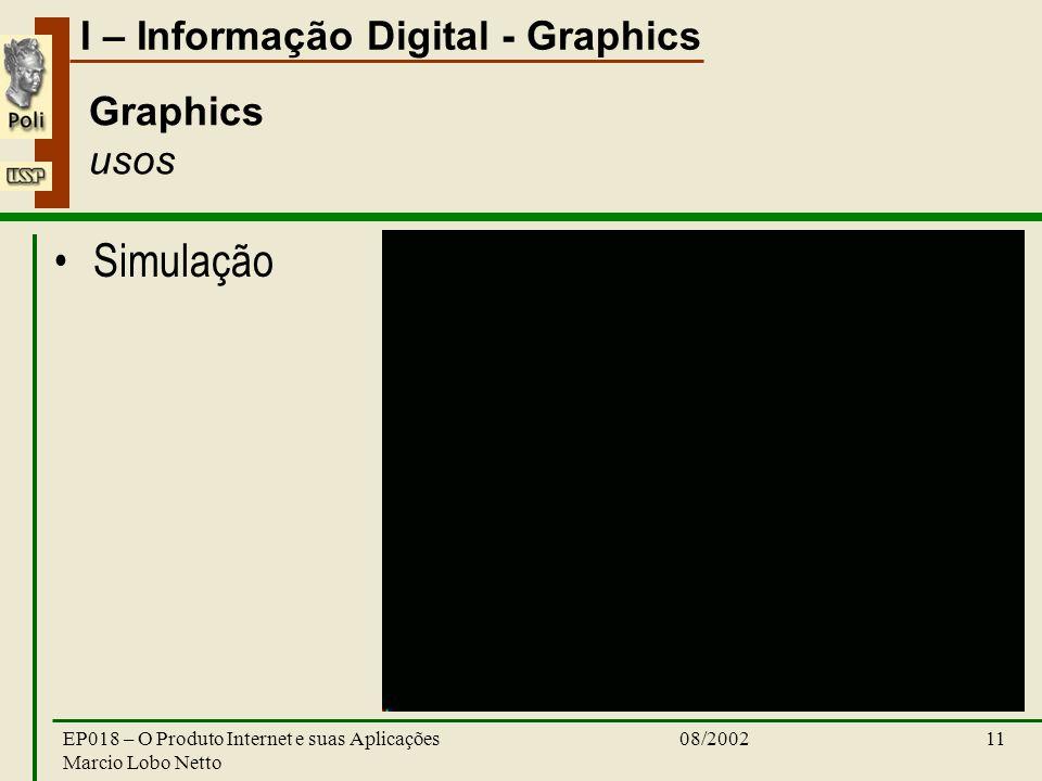 I – Informação Digital - Graphics 08/2002EP018 – O Produto Internet e suas Aplicações Marcio Lobo Netto 11 Graphics usos Simulação