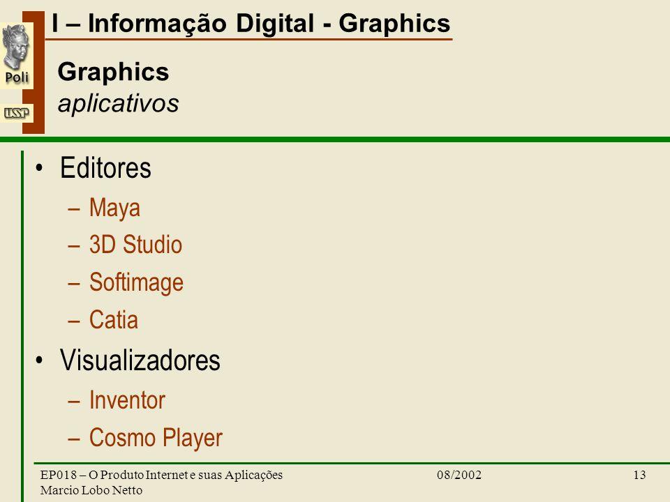 I – Informação Digital - Graphics 08/2002EP018 – O Produto Internet e suas Aplicações Marcio Lobo Netto 13 Graphics aplicativos Editores –Maya –3D Studio –Softimage –Catia Visualizadores –Inventor –Cosmo Player