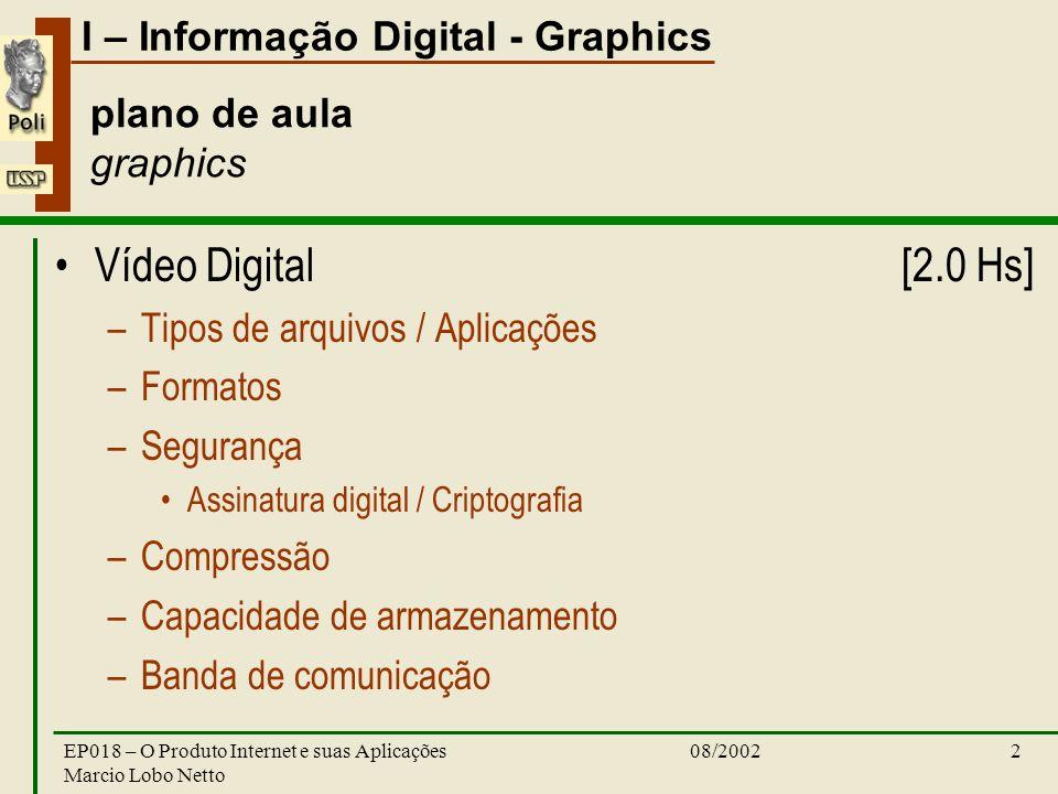 I – Informação Digital - Graphics 08/2002EP018 – O Produto Internet e suas Aplicações Marcio Lobo Netto 3 graphics conceitos Vídeo Acesso ao vídeo Representação do vídeo Armazenamento do vídeo Processamento do vídeo - computação Transferência do vídeo - comunicação