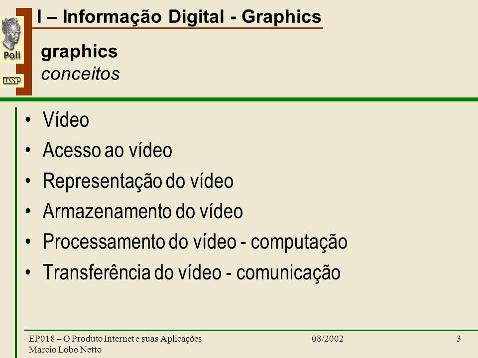 I – Informação Digital - Graphics 08/2002EP018 – O Produto Internet e suas Aplicações Marcio Lobo Netto 3 graphics conceitos Vídeo Acesso ao vídeo Rep