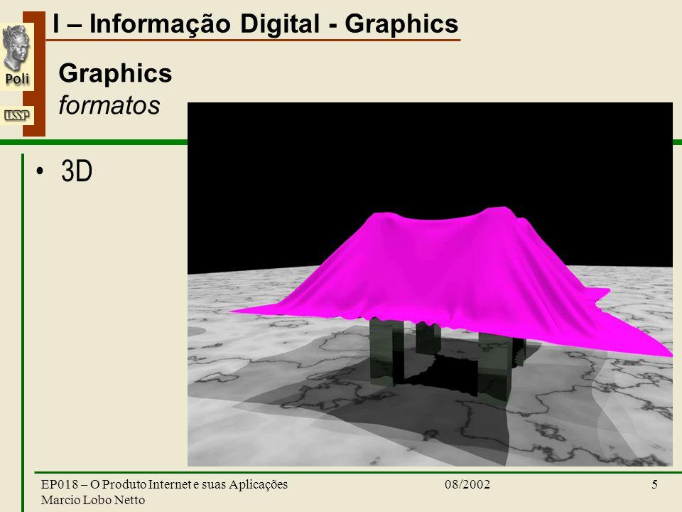 I – Informação Digital - Graphics 08/2002EP018 – O Produto Internet e suas Aplicações Marcio Lobo Netto 6 Graphics conceitos Modelagem Animação Síntese Imagens