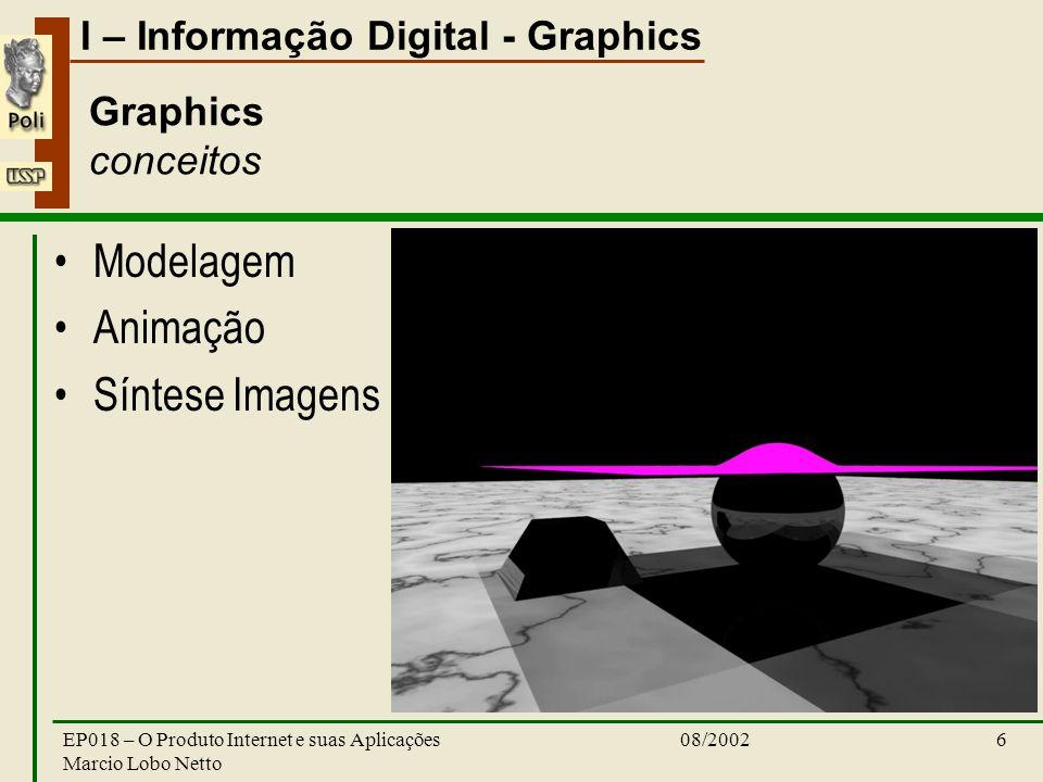I – Informação Digital - Graphics 08/2002EP018 – O Produto Internet e suas Aplicações Marcio Lobo Netto 6 Graphics conceitos Modelagem Animação Síntes