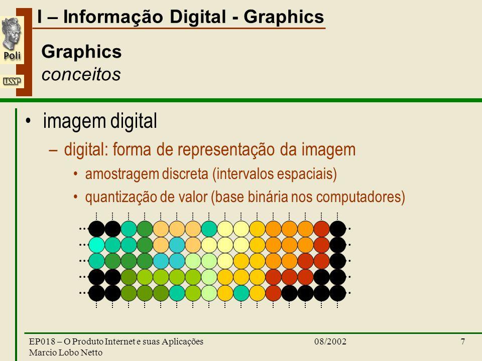 I – Informação Digital - Graphics 08/2002EP018 – O Produto Internet e suas Aplicações Marcio Lobo Netto 7 Graphics conceitos imagem digital –digital: forma de representação da imagem amostragem discreta (intervalos espaciais) quantização de valor (base binária nos computadores)