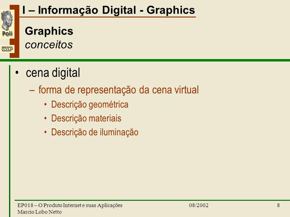 I – Informação Digital - Graphics 08/2002EP018 – O Produto Internet e suas Aplicações Marcio Lobo Netto 8 Graphics conceitos cena digital –forma de re