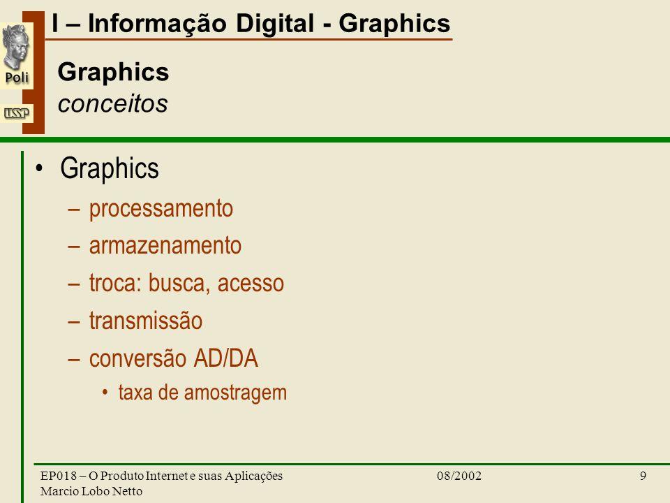 I – Informação Digital - Graphics 08/2002EP018 – O Produto Internet e suas Aplicações Marcio Lobo Netto 9 Graphics conceitos Graphics –processamento –armazenamento –troca: busca, acesso –transmissão –conversão AD/DA taxa de amostragem