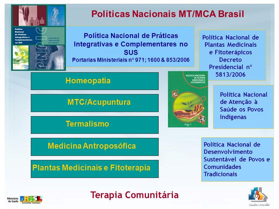 Política Nacional de Plantas Medicinais e Fitoterápicos Decreto Presidencial nº 5813/2006 Homeopatia MTC/Acupuntura Termalismo Medicina Antroposófica