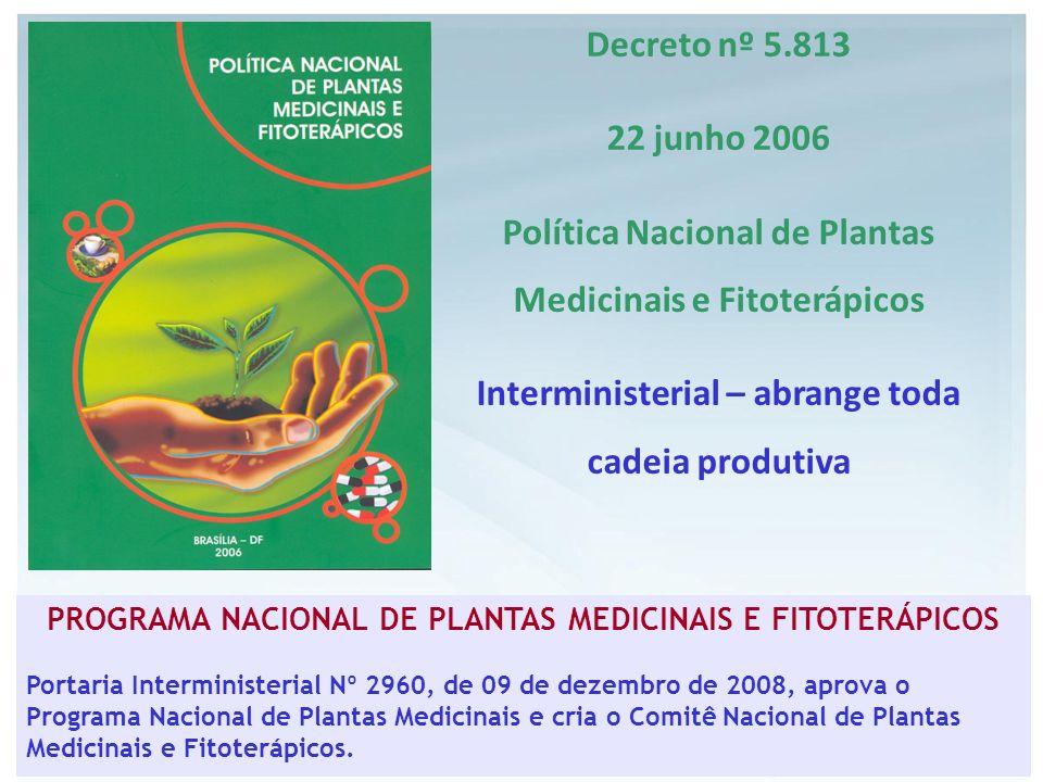 PROGRAMA NACIONAL DE PLANTAS MEDICINAIS E FITOTERÁPICOS Portaria Interministerial Nº 2960, de 09 de dezembro de 2008, aprova o Programa Nacional de Pl