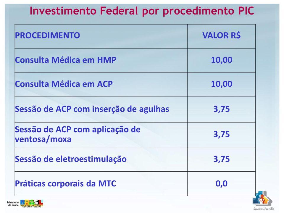 Investimento Federal por procedimento PIC PROCEDIMENTOVALOR R$ Consulta Médica em HMP10,00 Consulta Médica em ACP10,00 Sessão de ACP com inserção de a
