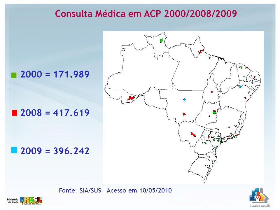 2000 = 171.989 2008 = 417.619 2009 = 396.242 Consulta Médica em ACP 2000/2008/2009 Fonte: SIA/SUS Acesso em 10/05/2010