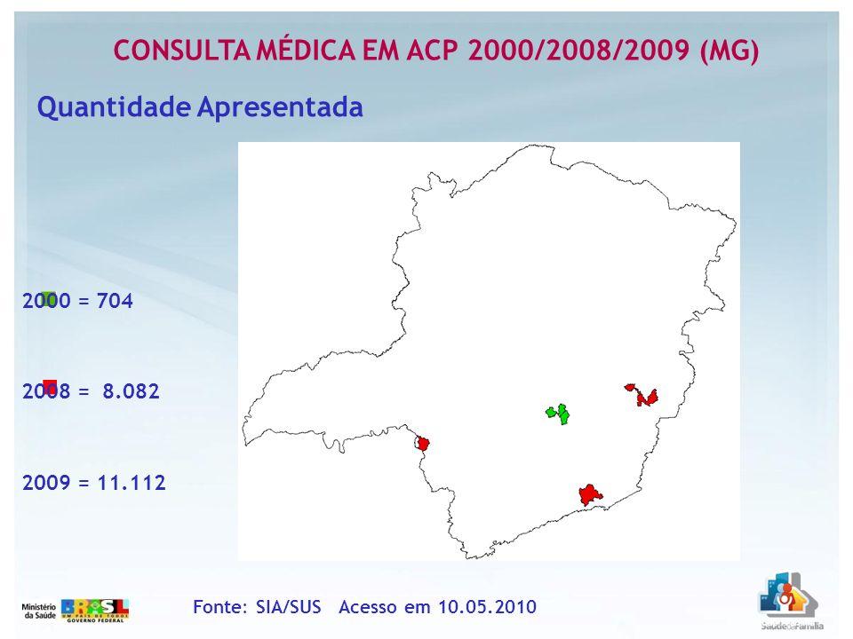 2000 = 704 2008 = 8.082 2009 = 11.112 CONSULTA MÉDICA EM ACP 2000/2008/2009 (MG) Fonte: SIA/SUS Acesso em 10.05.2010 Quantidade Apresentada
