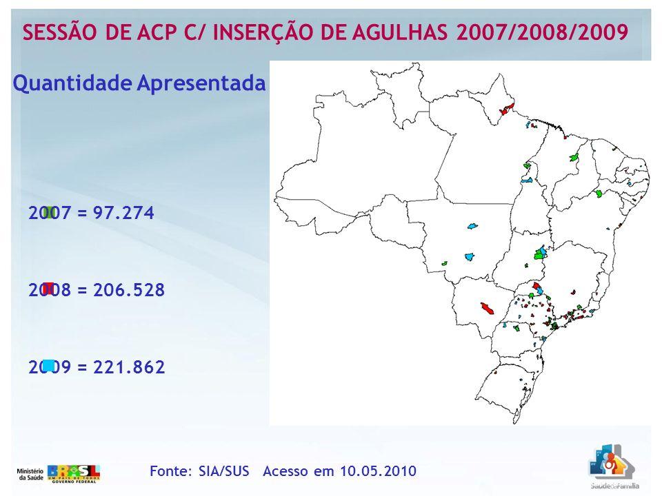 2007 = 97.274 2008 = 206.528 2009 = 221.862 SESSÃO DE ACP C/ INSERÇÃO DE AGULHAS 2007/2008/2009 Quantidade Apresentada Fonte: SIA/SUS Acesso em 10.05.