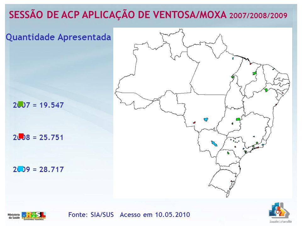 2007 = 19.547 2008 = 25.751 2009 = 28.717 SESSÃO DE ACP APLICAÇÃO DE VENTOSA/MOXA 2007/2008/2009 Fonte: SIA/SUS Acesso em 10.05.2010 Quantidade Aprese