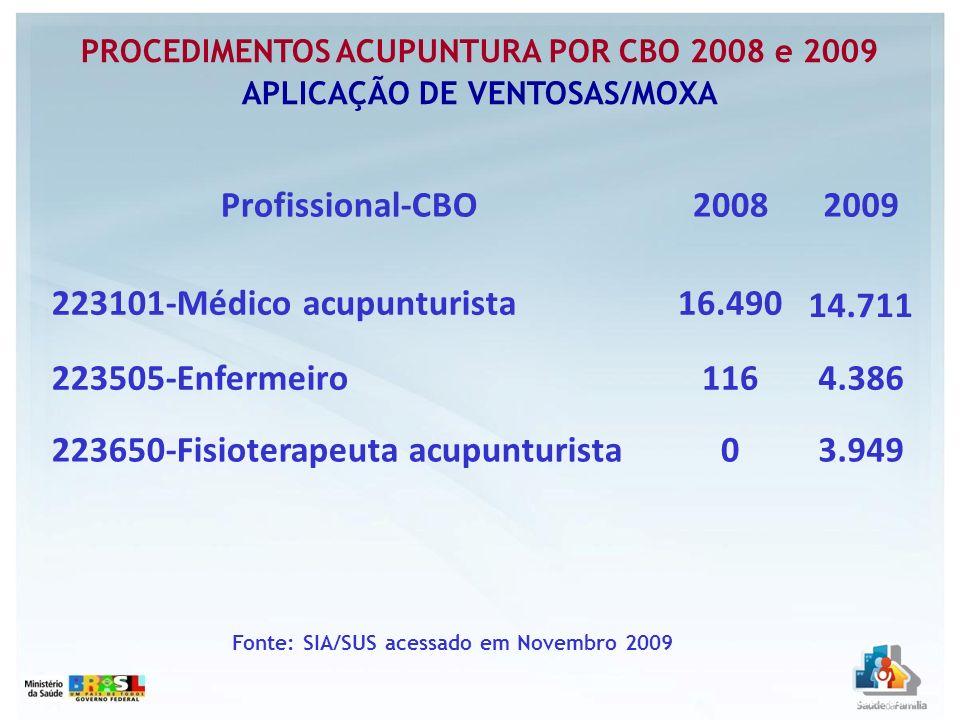 Profissional-CBO20082009 223101-Médico acupunturista16.490 14.711 223505-Enfermeiro1164.386 223650-Fisioterapeuta acupunturista03.949 PROCEDIMENTOS AC