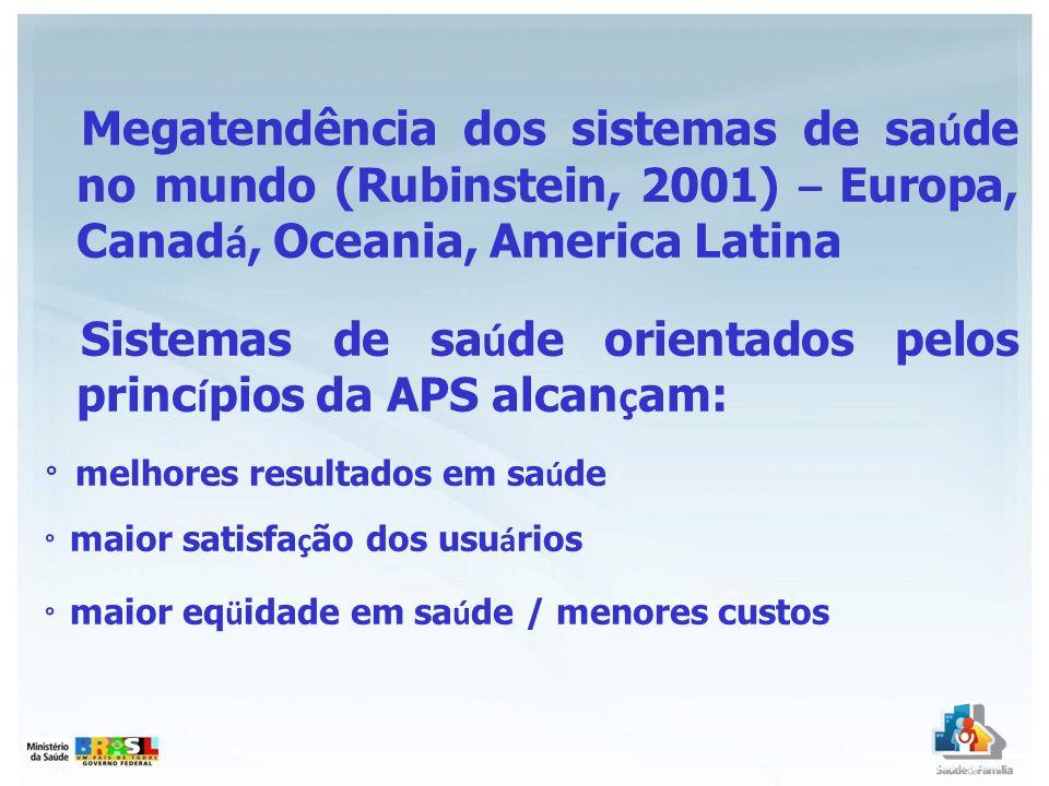 Megatendência dos sistemas de sa ú de no mundo (Rubinstein, 2001) – Europa, Canad á, Oceania, America Latina Sistemas de sa ú de orientados pelos prin