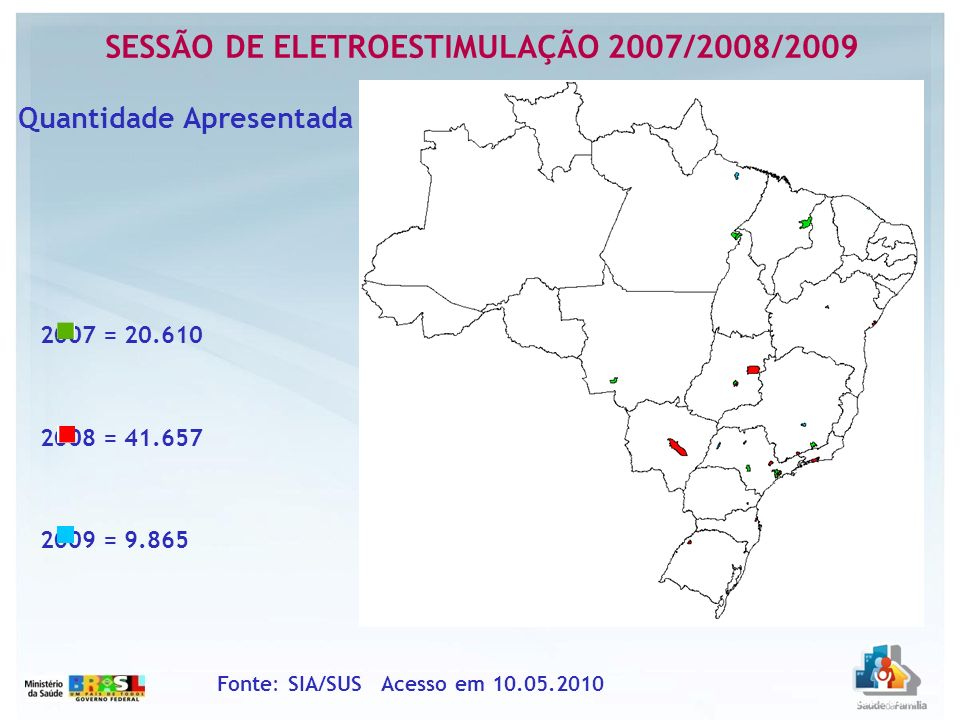 2007 = 20.610 2008 = 41.657 2009 = 9.865 SESSÃO DE ELETROESTIMULAÇÃO 2007/2008/2009 Fonte: SIA/SUS Acesso em 10.05.2010 Quantidade Apresentada