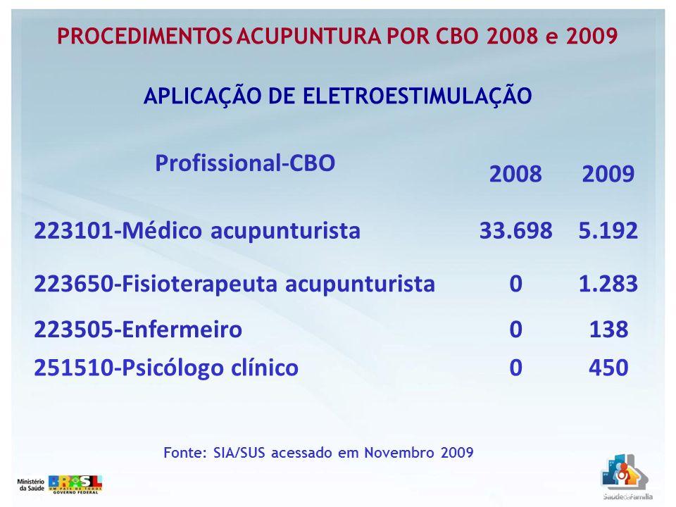 Profissional-CBO 20082009 223101-Médico acupunturista33.6985.192 223650-Fisioterapeuta acupunturista01.283 223505-Enfermeiro0138 251510-Psicólogo clín