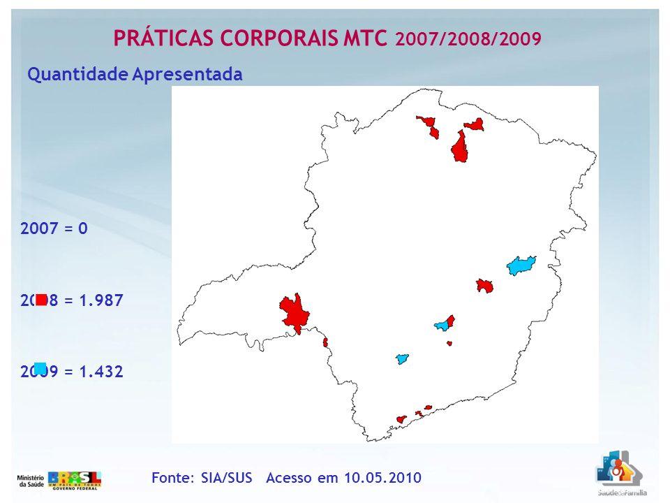 2007 = 0 2008 = 1.987 2009 = 1.432 Fonte: SIA/SUS Acesso em 10.05.2010 Quantidade Apresentada PRÁTICAS CORPORAIS MTC 2007/2008/2009