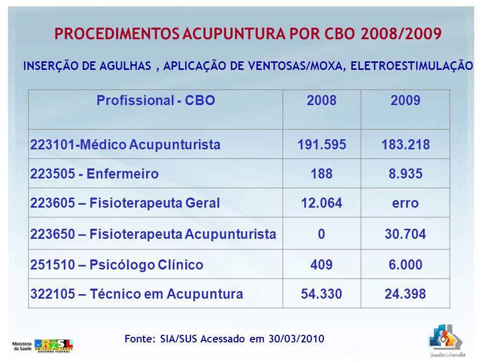 PROCEDIMENTOS ACUPUNTURA POR CBO 2008/2009 INSERÇÃO DE AGULHAS, APLICAÇÃO DE VENTOSAS/MOXA, ELETROESTIMULAÇÃO Profissional - CBO20082009 223101-Médico