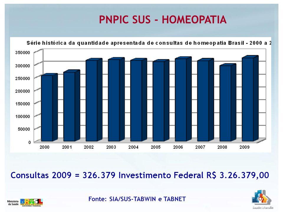 Consultas 2009 = 326.379 Investimento Federal R$ 3.26.379,00 PNPIC SUS - HOMEOPATIA Fonte: SIA/SUS-TABWIN e TABNET