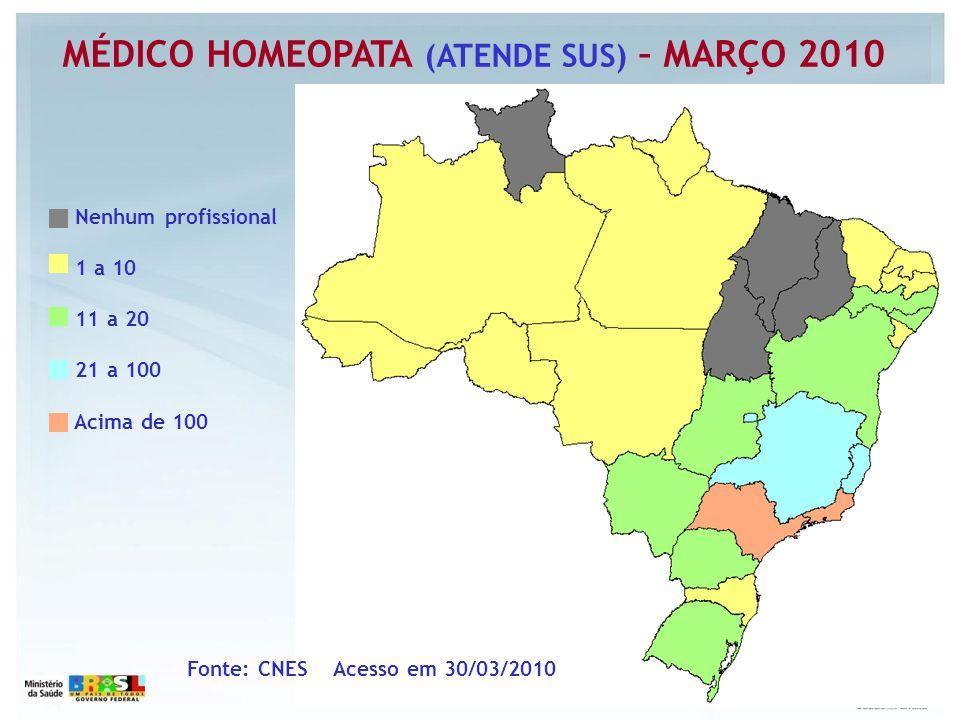 Nenhum profissional 1 a 10 11 a 20 21 a 100 Acima de 100 MÉDICO HOMEOPATA (ATENDE SUS) – MARÇO 2010 Fonte: CNES Acesso em 30/03/2010