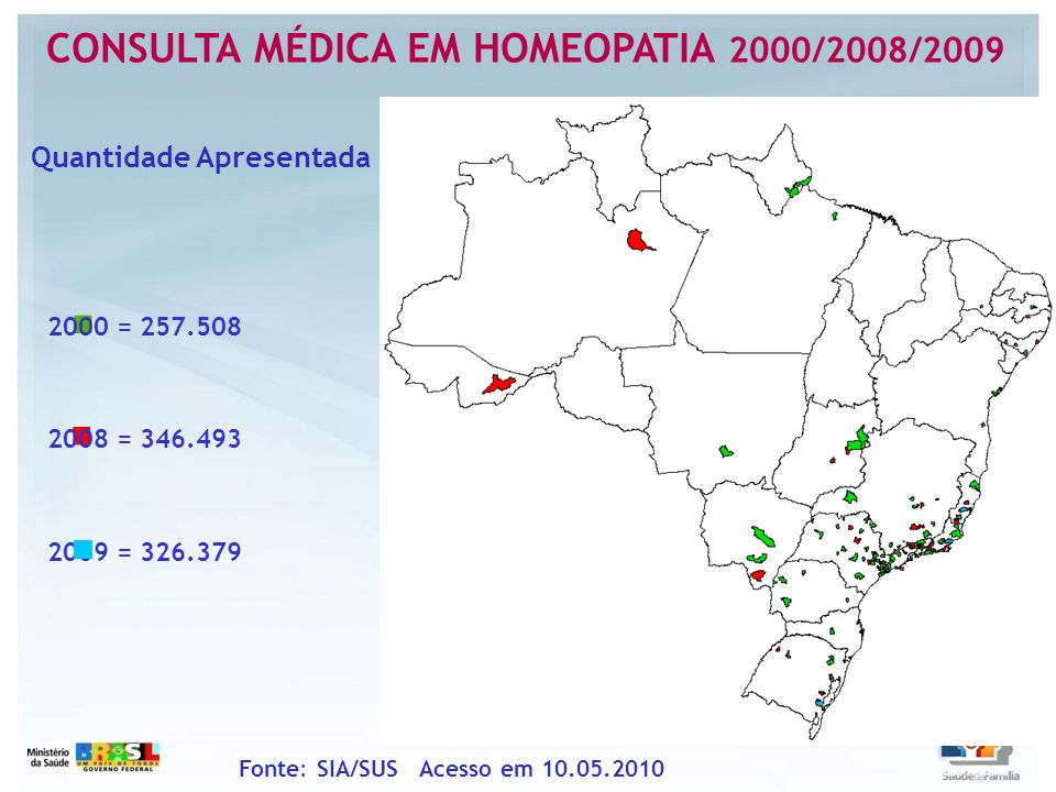 0 2000 = 257.508 2008 = 346.493 2009 = 326.379 CONSULTA MÉDICA EM HOMEOPATIA 2000/2008/2009 Fonte: SIA/SUS Acesso em 10.05.2010 Quantidade Apresentada