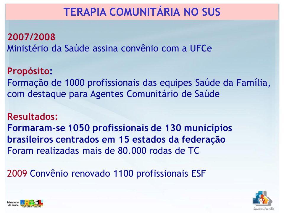 2007/2008 Ministério da Saúde assina convênio com a UFCe Propósito: Formação de 1000 profissionais das equipes Saúde da Família, com destaque para Age