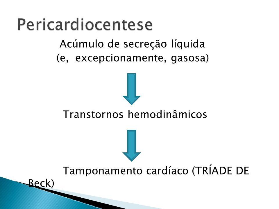 Acúmulo de secreção líquida (e, excepcionamente, gasosa) Transtornos hemodinâmicos Tamponamento cardíaco (TRÍADE DE Beck)