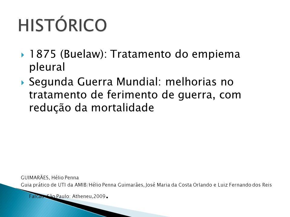 1875 (Buelaw): Tratamento do empiema pleural Segunda Guerra Mundial: melhorias no tratamento de ferimento de guerra, com redução da mortalidade GUIMAR