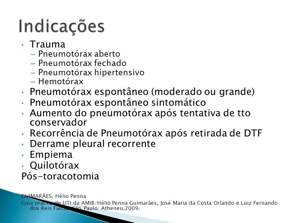 Trauma – Pneumotórax aberto – Pneumotórax fechado – Pneumotórax hipertensivo – Hemotórax Pneumotórax espontâneo (moderado ou grande) Pneumotórax espon