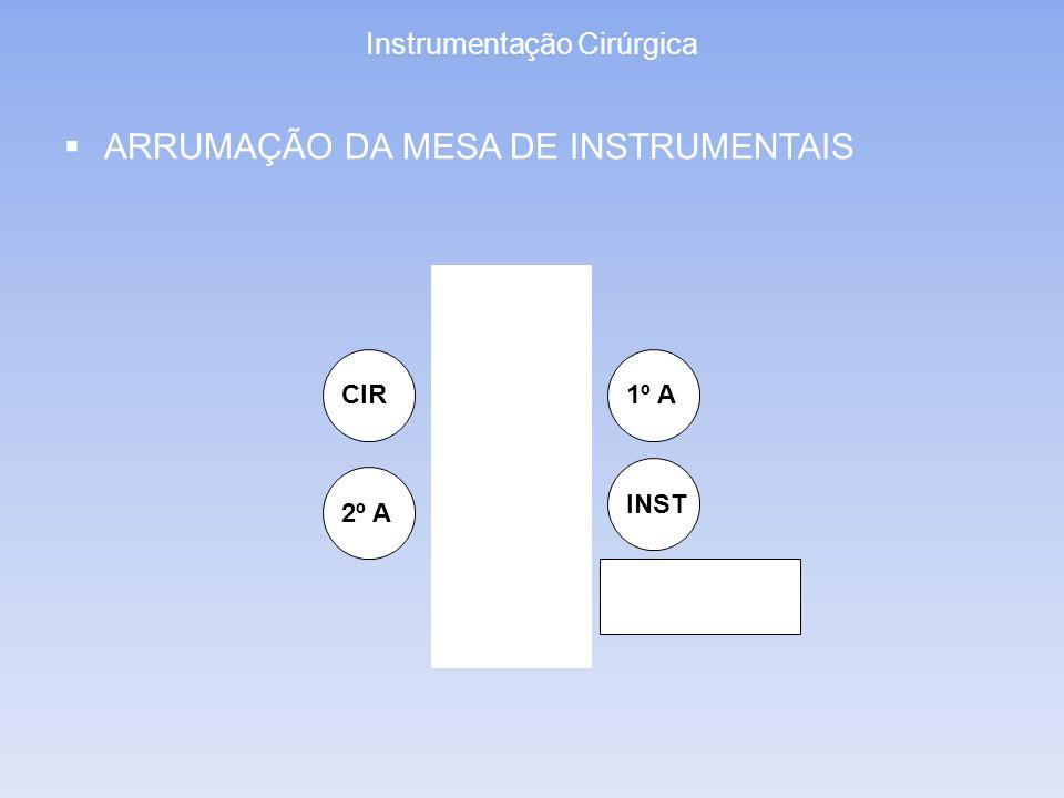 Instrumentação Cirúrgica ARRUMAÇÃO DA MESA DE INSTRUMENTAIS CIR1º A 2º A INST