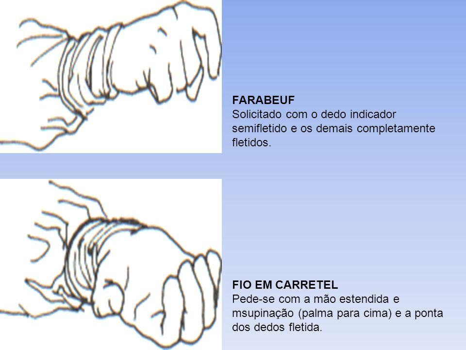FARABEUF Solicitado com o dedo indicador semifletido e os demais completamente fletidos. FIO EM CARRETEL Pede-se com a mão estendida e msupinação (pal