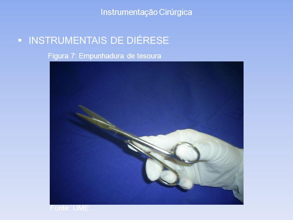 Instrumentação Cirúrgica INSTRUMENTAIS DE DIÉRESE Figura 7: Empunhadura de tesoura Fonte: UME