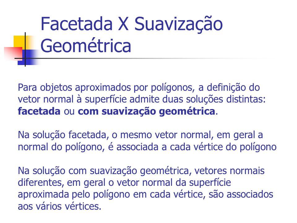 Facetada X Suavização Geométrica Para objetos aproximados por polígonos, a definição do vetor normal à superfície admite duas soluções distintas: facetada ou com suavização geométrica.