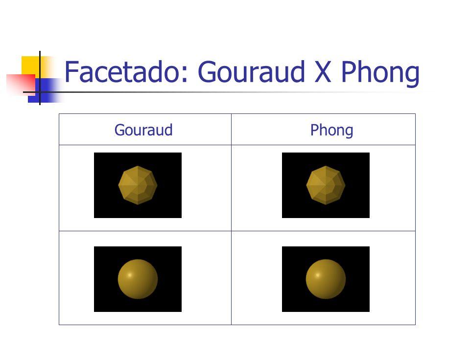 Facetado: Gouraud X Phong GouraudPhong