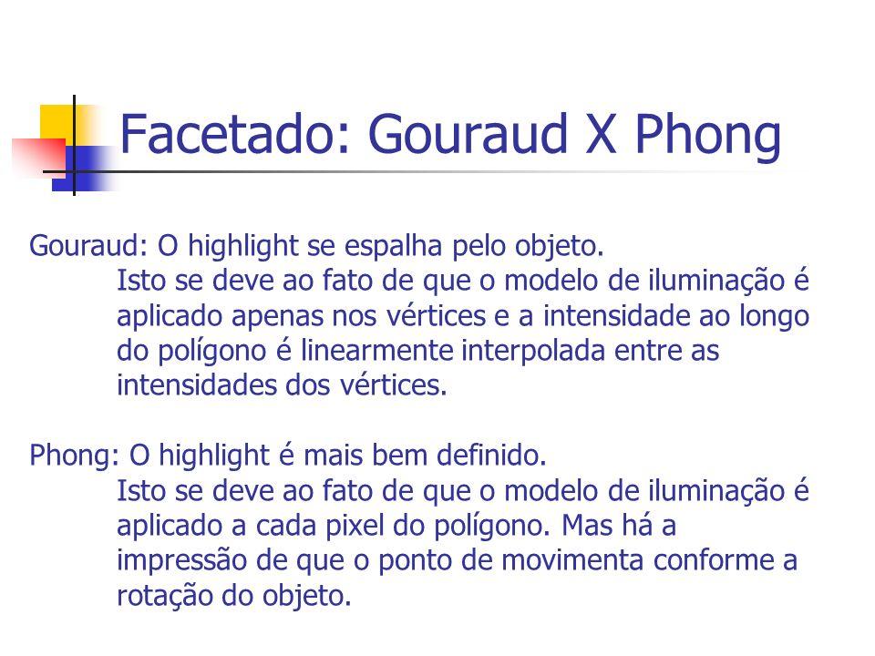 Facetado: Gouraud X Phong Gouraud: O highlight se espalha pelo objeto.