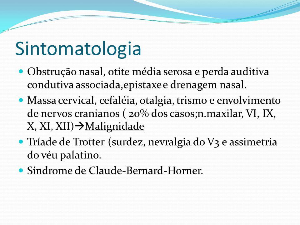 Sintomatologia Obstrução nasal, otite média serosa e perda auditiva condutiva associada,epistaxe e drenagem nasal. Massa cervical, cefaléia, otalgia,