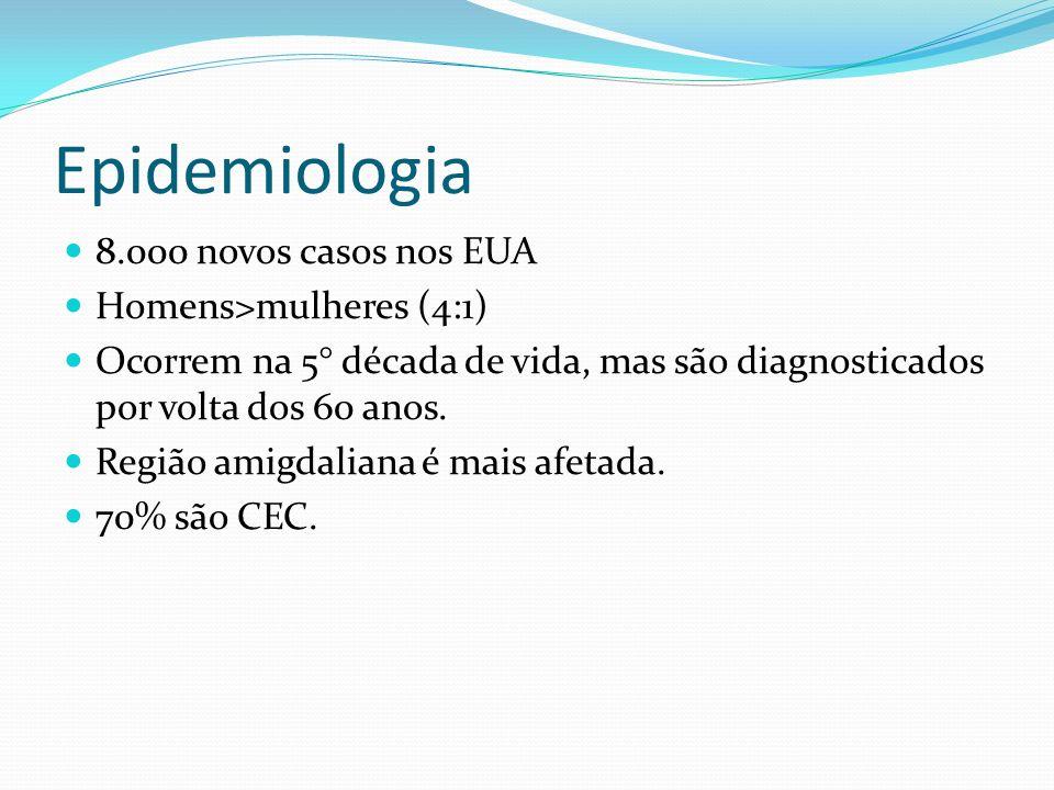 Epidemiologia 8.000 novos casos nos EUA Homens>mulheres (4:1) Ocorrem na 5° década de vida, mas são diagnosticados por volta dos 60 anos. Região amigd