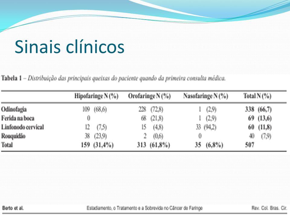 Exames Complementares Endoscopia Tomografia: Extensão da lesão RNM: avaliar espaço parafaríngeo, base de língua e fáscia pré-vertebral.