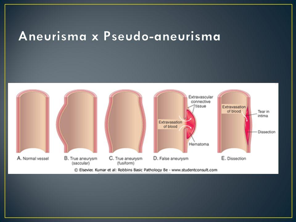 Townsend et al.Sabiston Textbook of Surgery, 18° edição.Editora Elsevier.