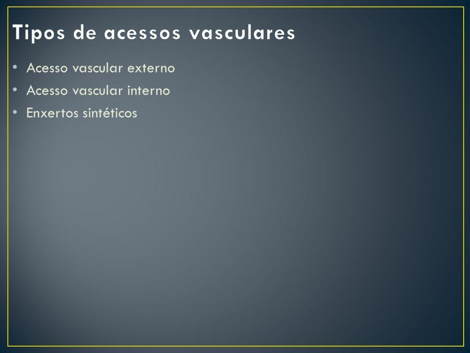 Indicação Impossibilidade de acesso subclávio e jugular interno.
