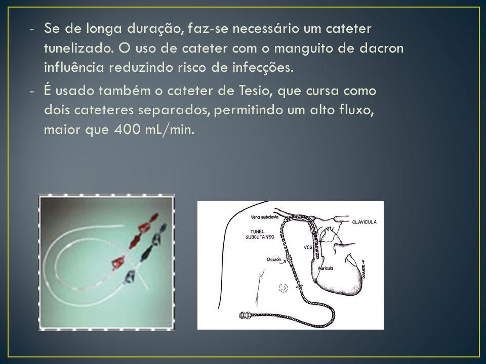 Complicações - Secundárias à introdução do cateter -Pneumotórax -Lesão arterial -Lesão do ducto torácico -Embolia gasosa -Hemorragia -Lesão nervosa -- Posteriormente à colocação do cateter -Trombóticas -Infecciosas