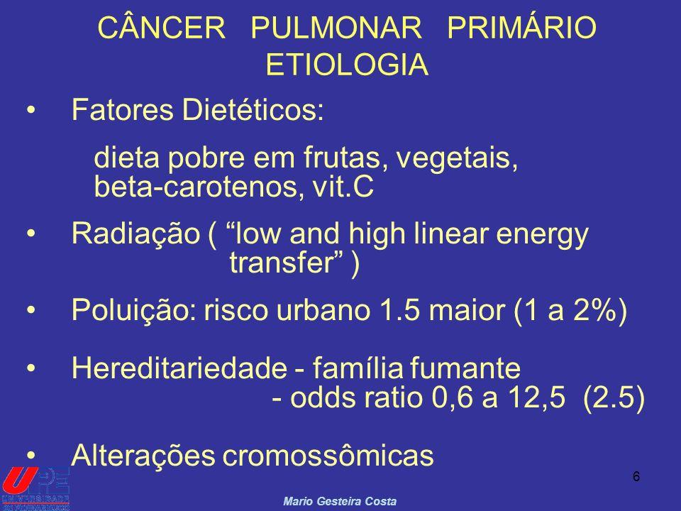 6 CÂNCER PULMONAR PRIMÁRIO ETIOLOGIA Fatores Dietéticos: dieta pobre em frutas, vegetais, beta-carotenos, vit.C Radiação ( low and high linear energy