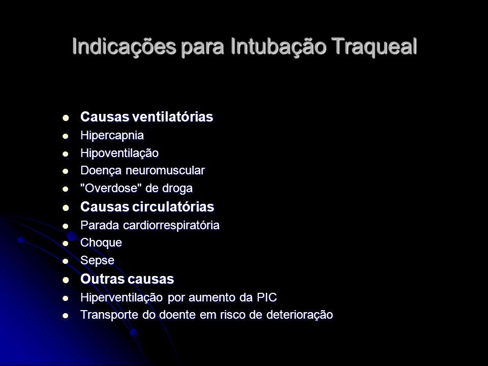 Indicações para Intubação Traqueal Causas ventilatórias Causas ventilatórias Hipercapnia Hipercapnia Hipoventilação Hipoventilação Doença neuromuscular Doença neuromuscular Overdose de droga Overdose de droga Causas circulatórias Causas circulatórias Parada cardiorrespiratória Parada cardiorrespiratória Choque Choque Sepse Sepse Outras causas Outras causas Hiperventilação por aumento da PIC Hiperventilação por aumento da PIC Transporte do doente em risco de deterioração Transporte do doente em risco de deterioração